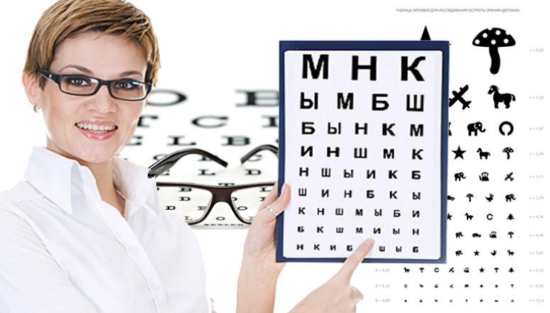 Как проверить зрение