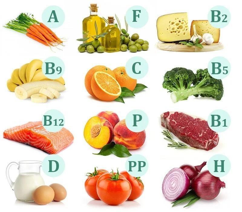 Каких витаминов не хватает весной